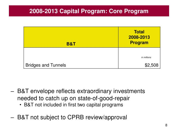 2008-2013 Capital Program: Core Program