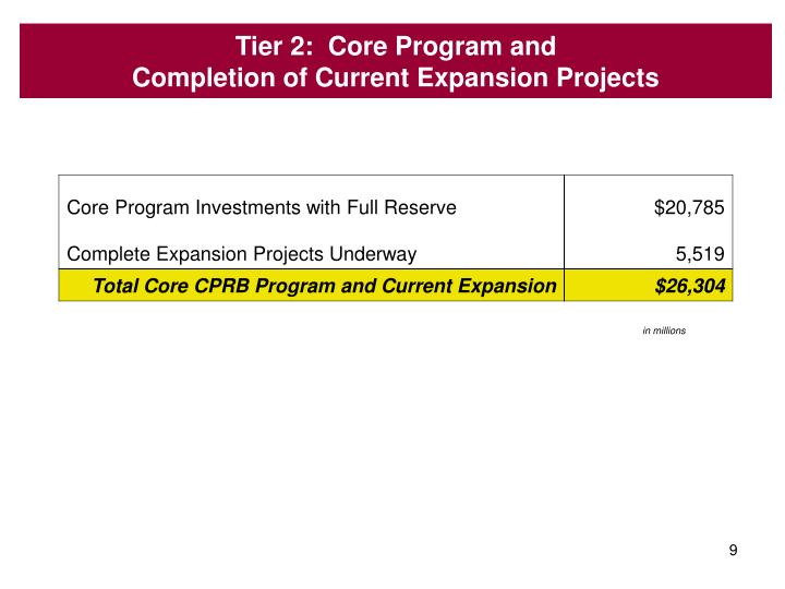 Tier 2:  Core Program and