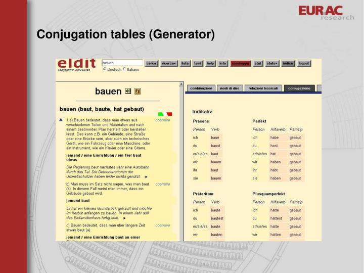 Conjugation tables (Generator)