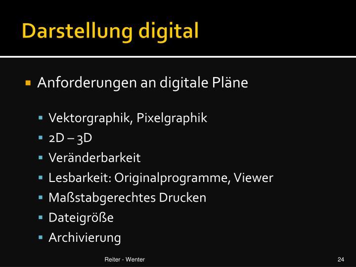 Darstellung digital