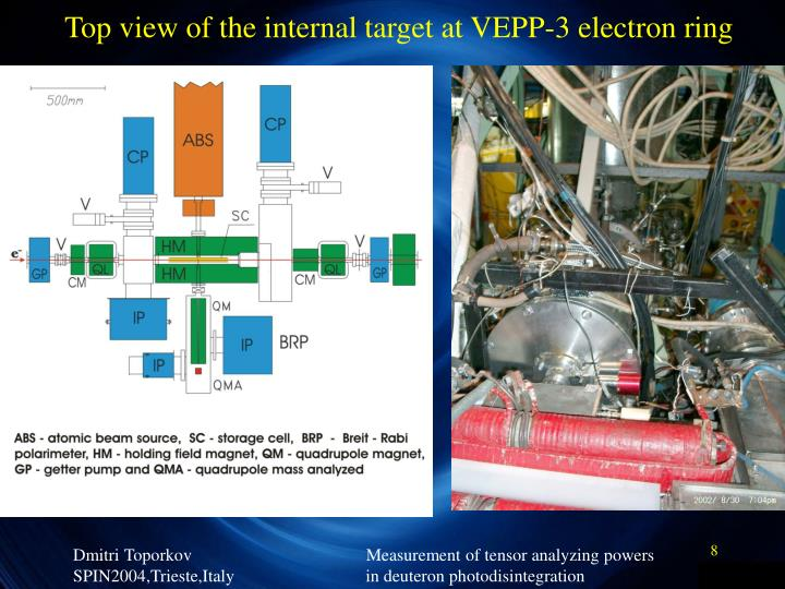 Top view of the internal target at VEPP-3 electron ring
