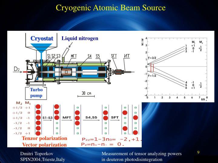 Cryogenic Atomic Beam Source