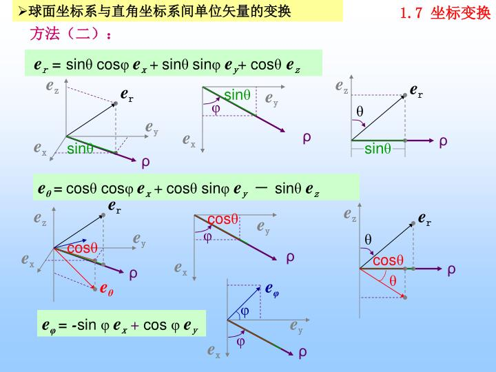 球面坐标系与直角坐标系间单位矢量的变换