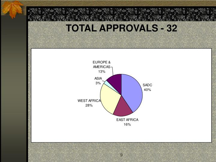 TOTAL APPROVALS - 32