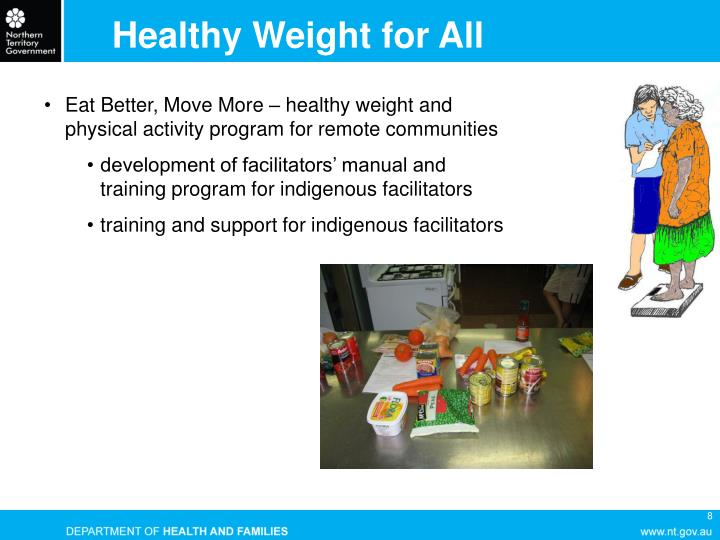 Healthy Weight for All