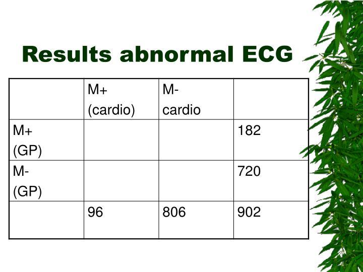 Results abnormal ECG