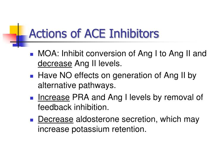 Actions of ACE Inhibitors