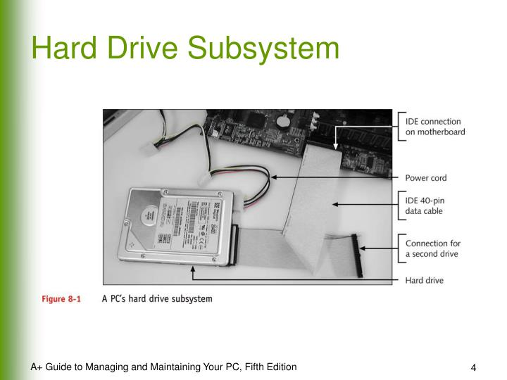 Hard Drive Subsystem