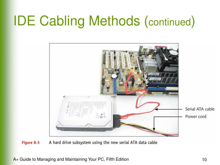 IDE Cabling Methods (