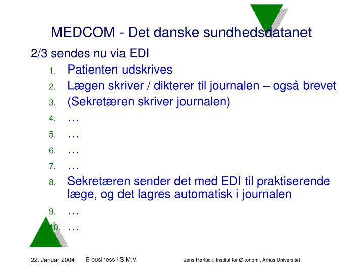 MEDCOM - Det danske sundhedsdatanet