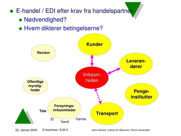 E-handel / EDI efter krav fra handelspartner
