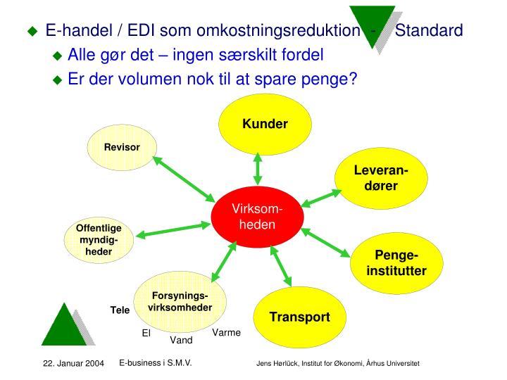 E-handel / EDI som omkostningsreduktion  -    Standard