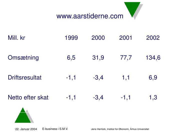 www.aarstiderne.com
