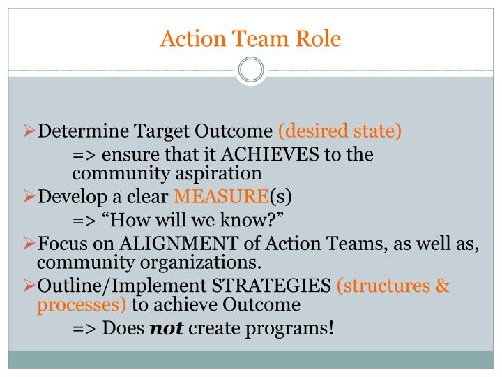 Action Team Role