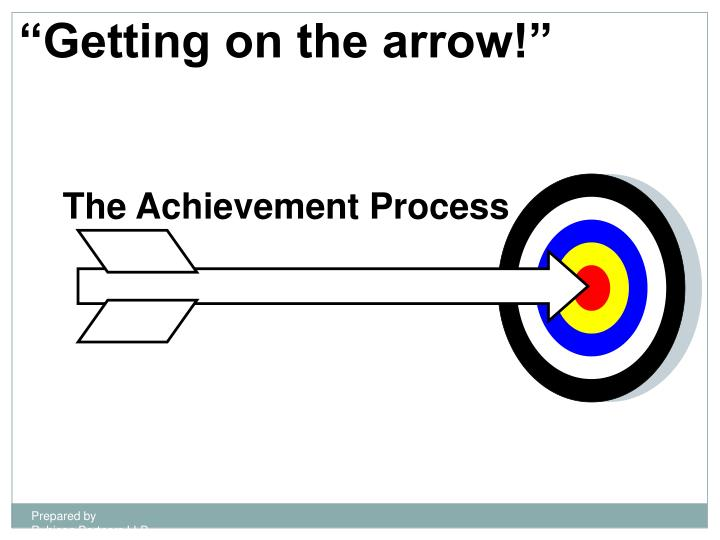 The Achievement Process