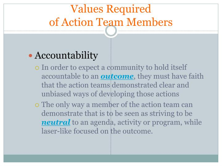 Values Required