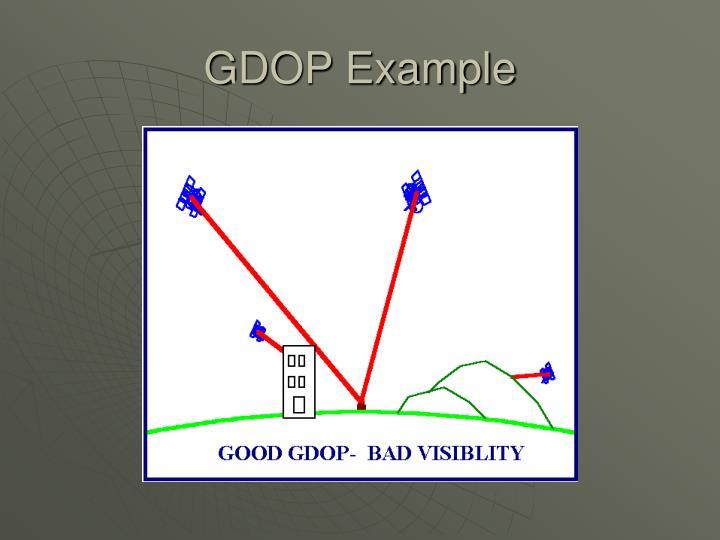 GDOP Example