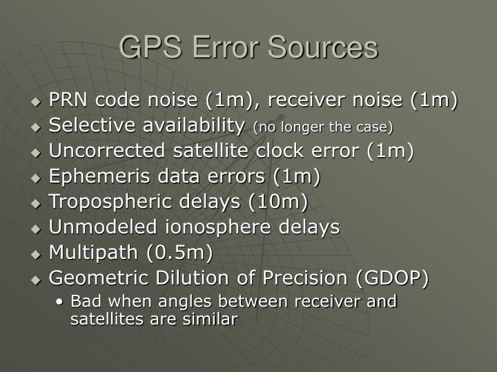 GPS Error Sources