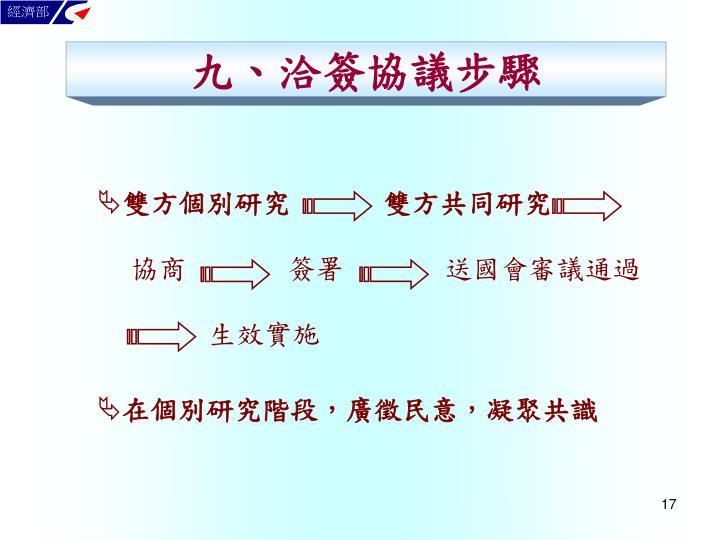 九、洽簽協議步驟