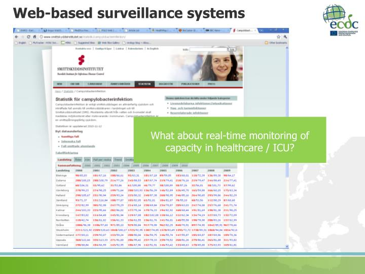 Web-based surveillance systems