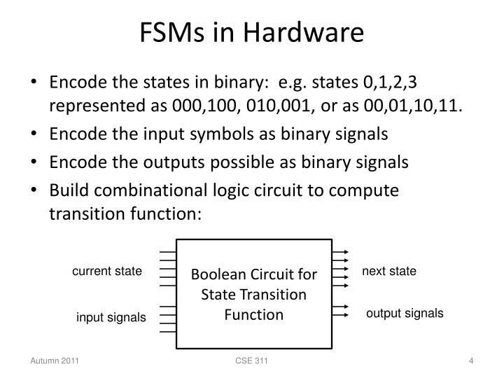 FSMs in Hardware