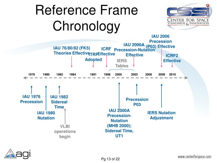 IAU 2006
