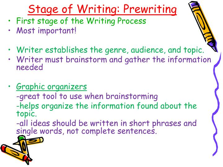 Stage of Writing: Prewriting
