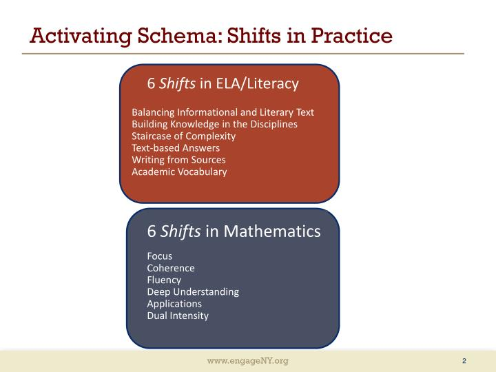 Activating schema shifts in practice