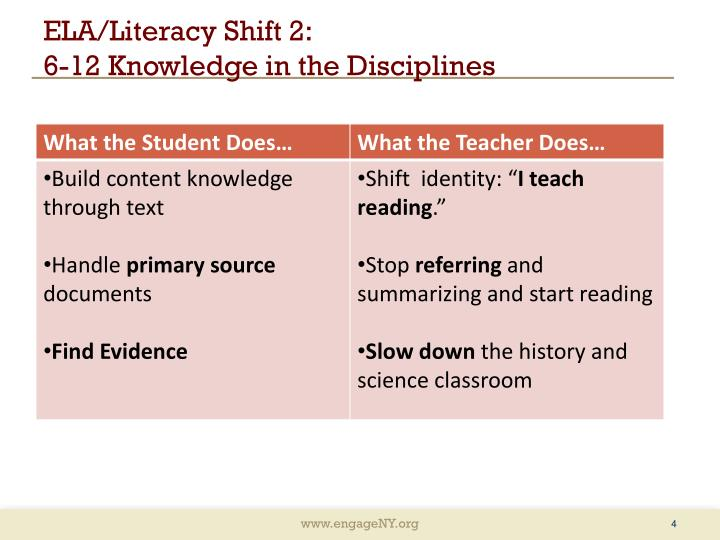 ELA/Literacy Shift 2:
