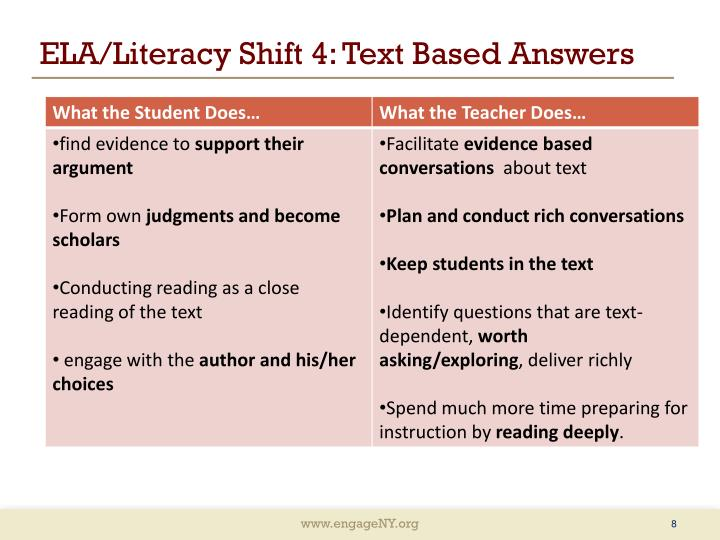 ELA/Literacy Shift 4: Text Based Answers