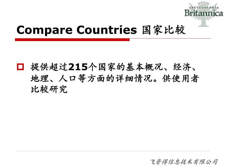 Compare Countries