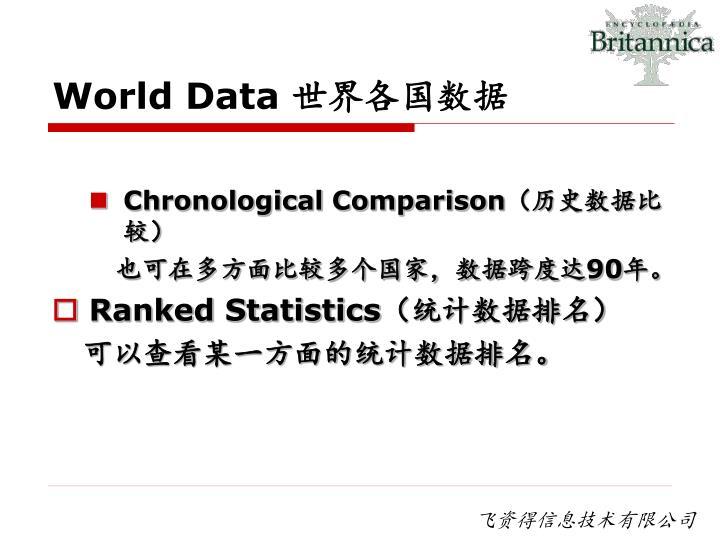 World Data