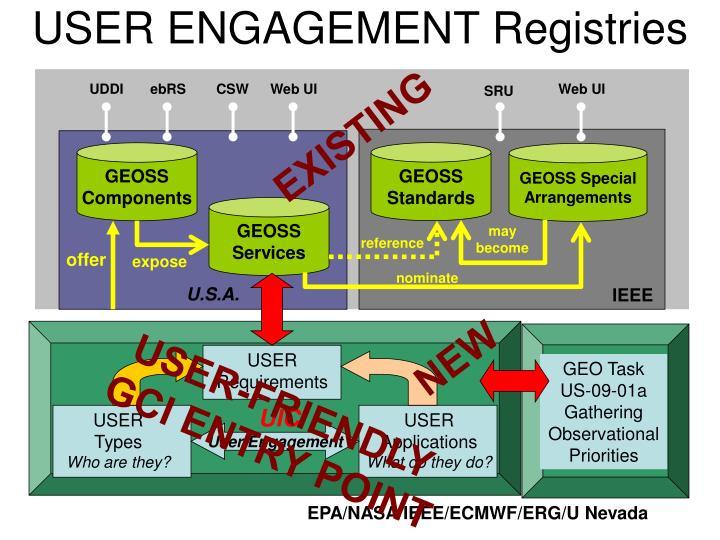 USER ENGAGEMENT Registries