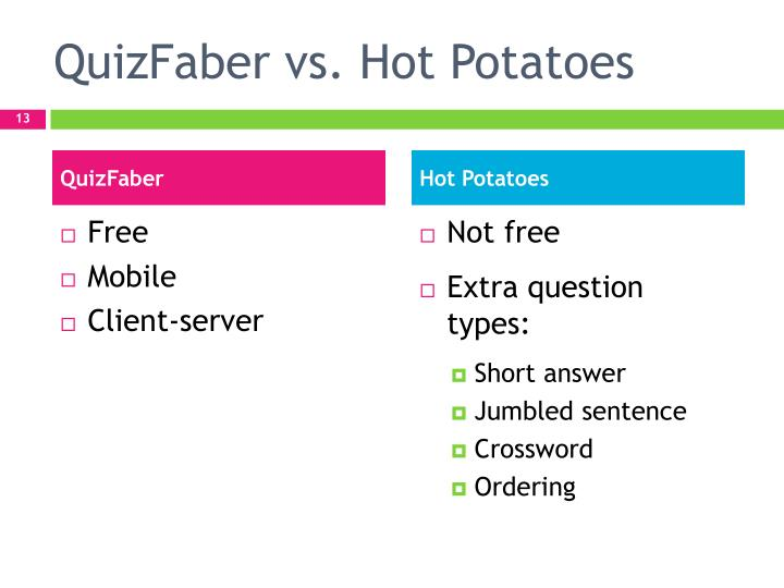 QuizFaber vs. Hot Potatoes
