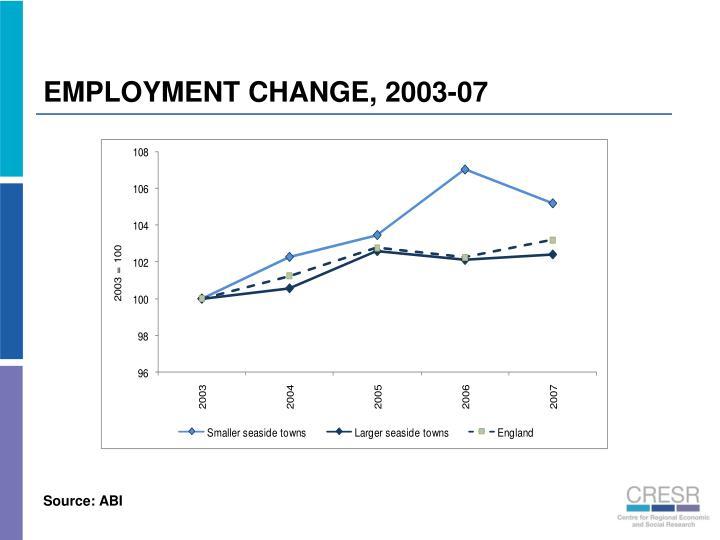 EMPLOYMENT CHANGE, 2003-07