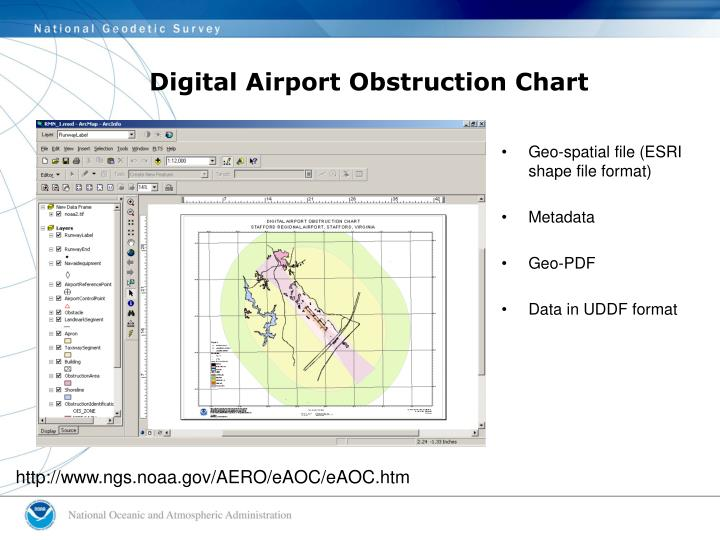 Digital Airport Obstruction Chart
