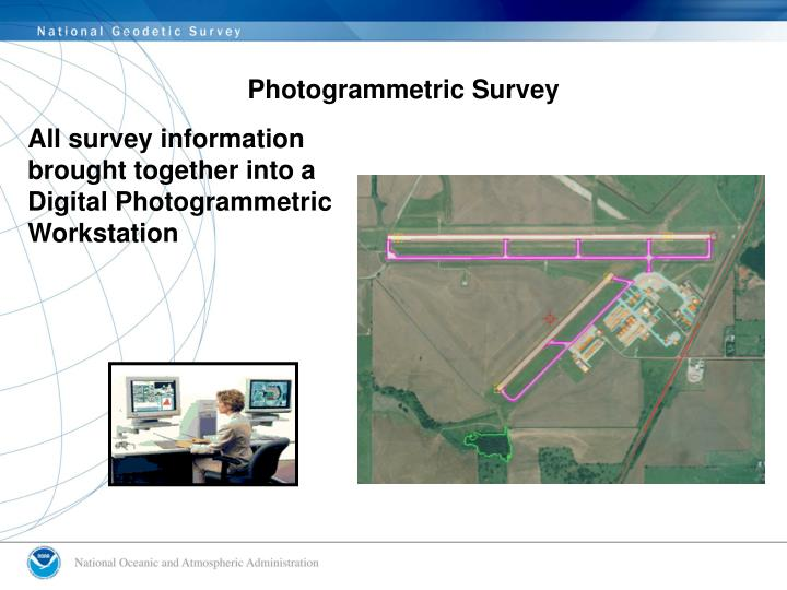 Photogrammetric Survey