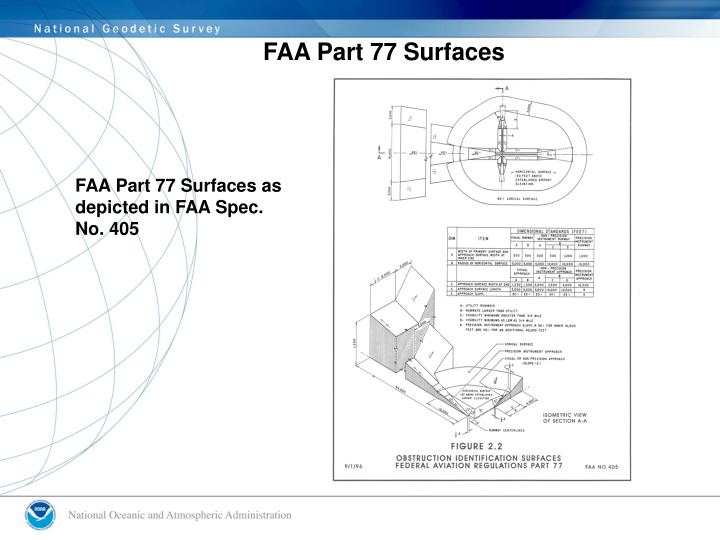 FAA Part 77 Surfaces