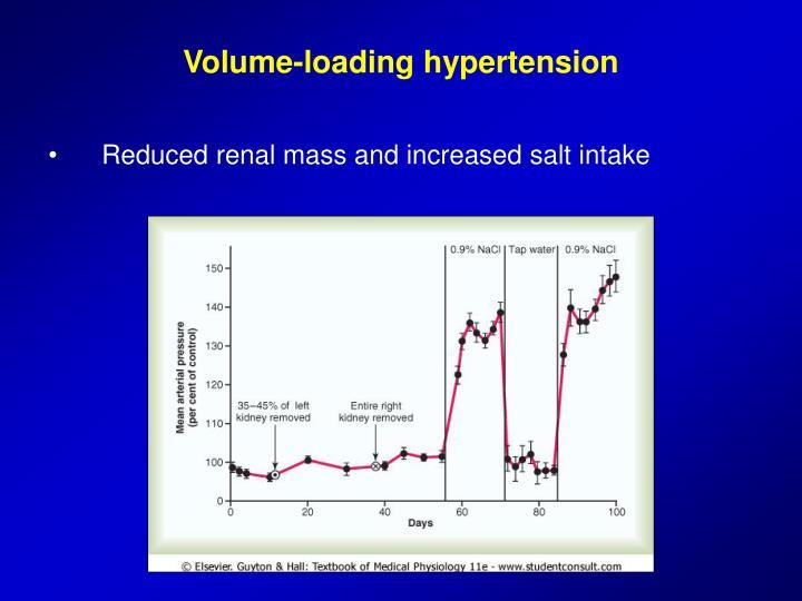 Volume-loading hypertension