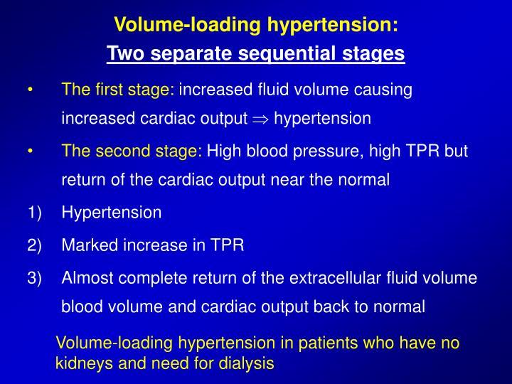 Volume-loading hypertension: