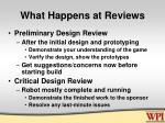 what happens at reviews