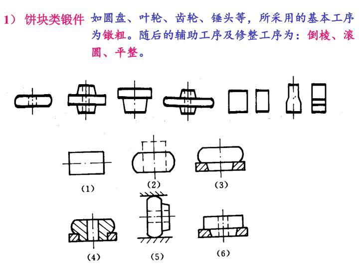 如圆盘、叶轮、齿轮、锤头等,所采用的基本工序为