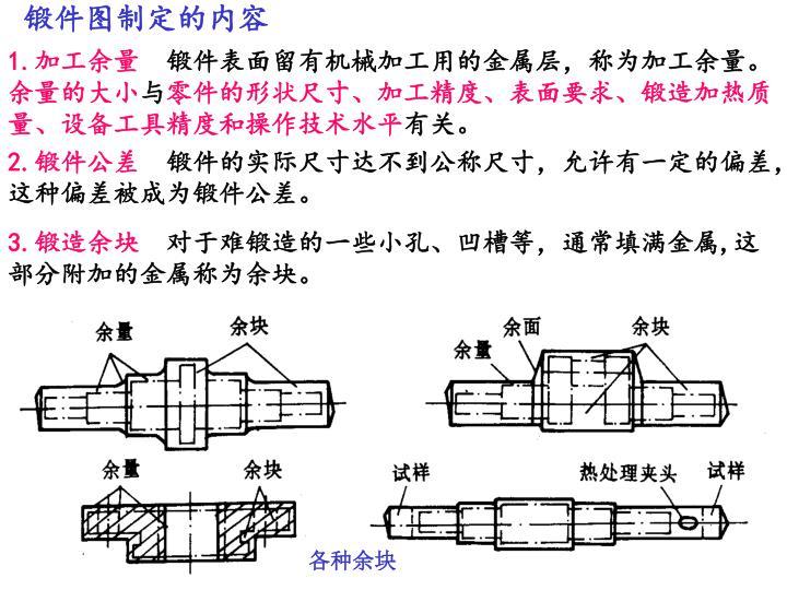 锻件图制定的内容