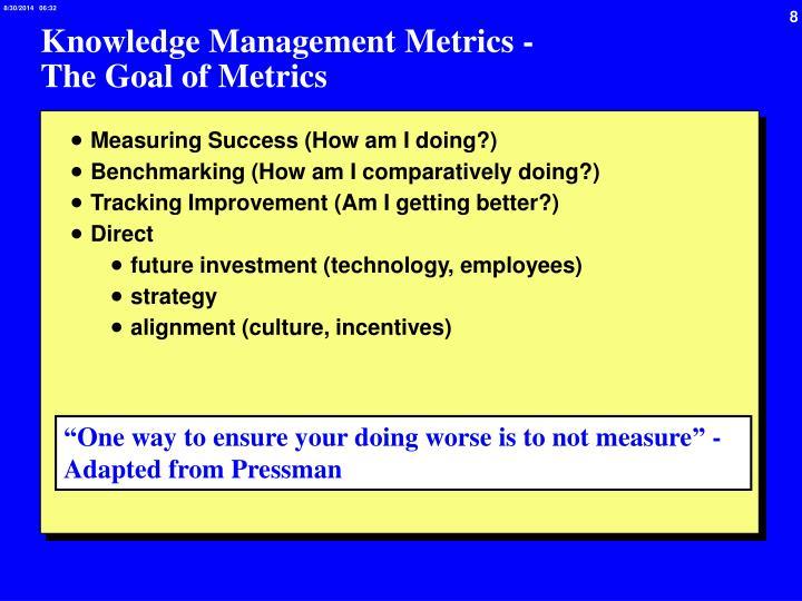 Knowledge Management Metrics -