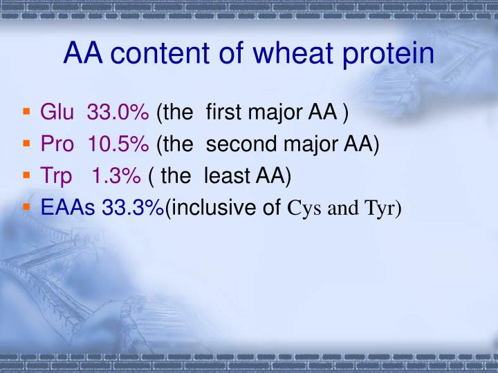 AA content of wheat protein