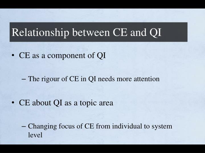 Relationship between CE and QI