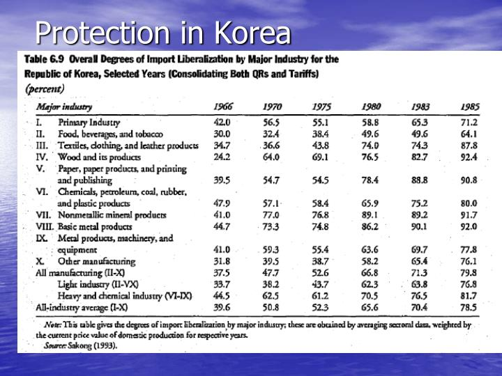 Protection in Korea