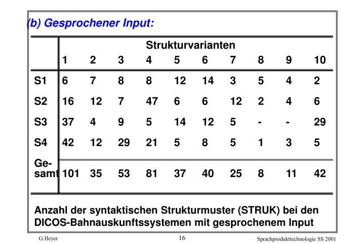 (b) Gesprochener Input: