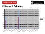 followers following