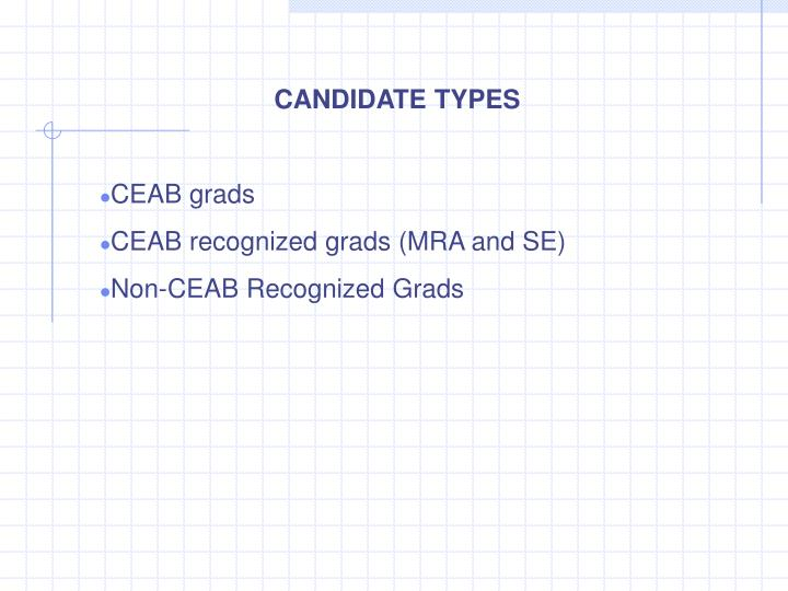 CANDIDATE TYPES